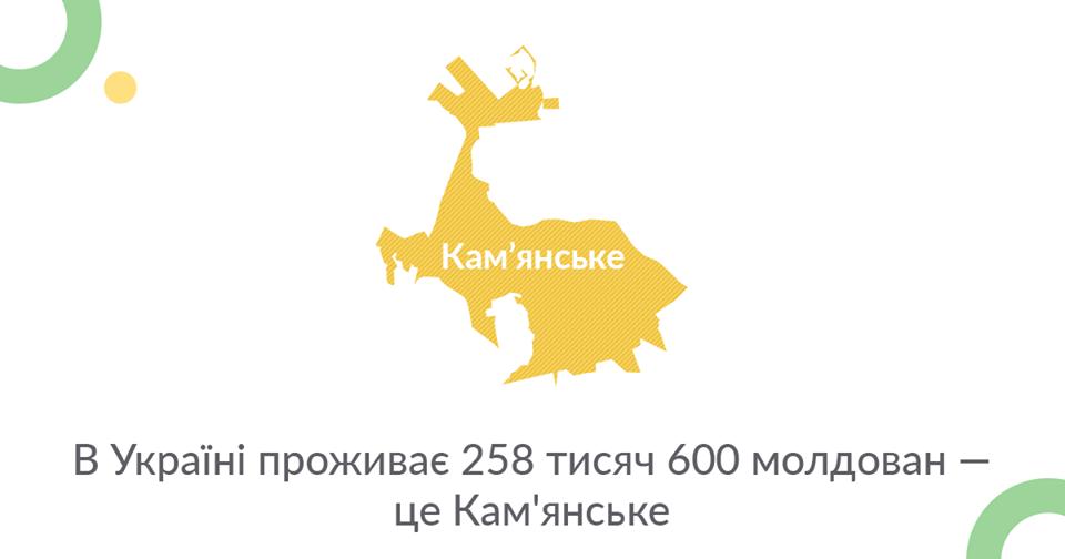 молдовани