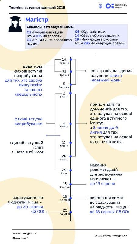 a186c4db-24ee-4dd3-bb8f-2c2661c0f0e4