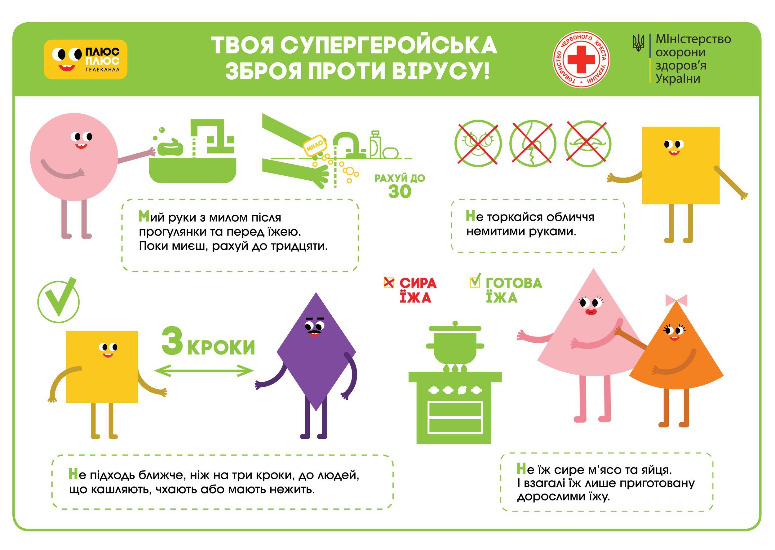 Мінімультик про захист від коронавірусу запустили телеканал ПЛЮСПЛЮС і МОЗ - новини освіти | «Освіторія»